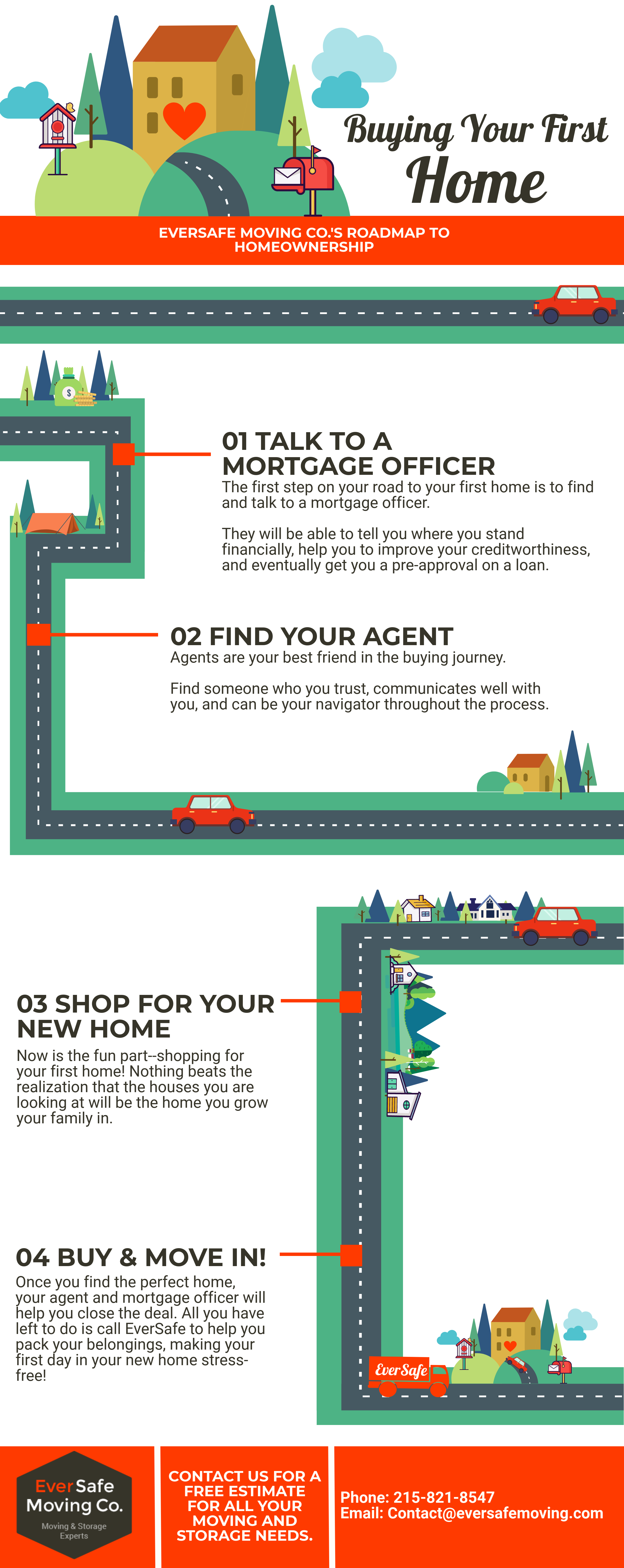 A roadmap to buying and moving into your first home
