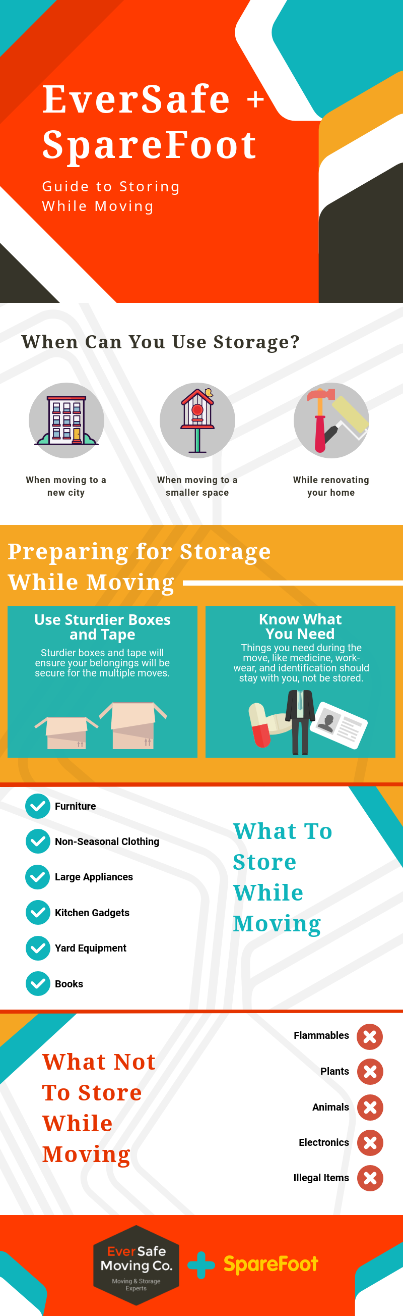 Downloadable Infographic Showing How to Store Your Belongings While Moving